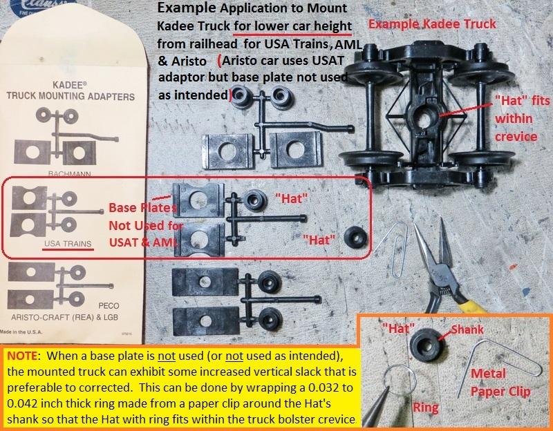 Kadee Truck